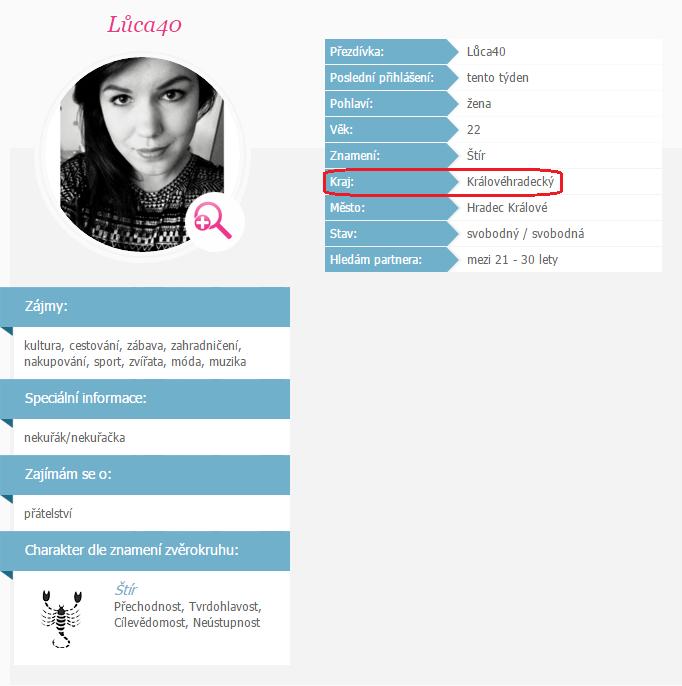 seznamka podle znamení zvěrokruhu profily mužů seznamky